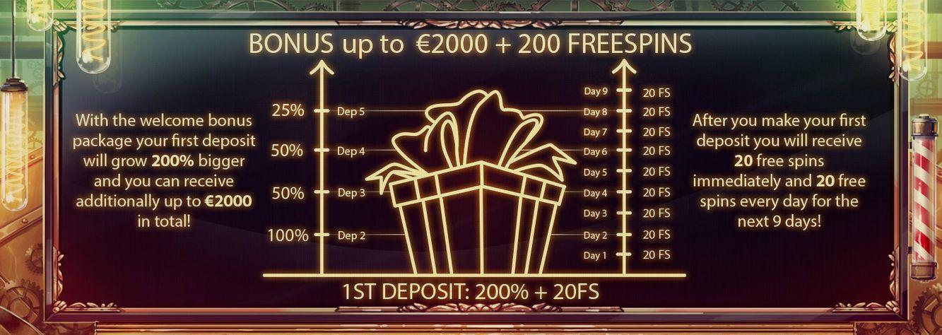 JoyCasino Bonuses