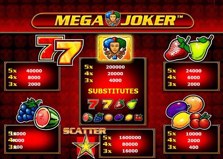 Mega Joker výplaty