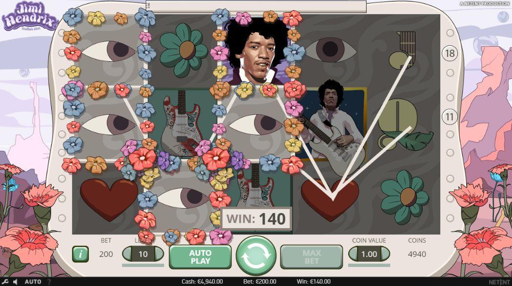 Jimi Hendrix Online Slot NetEnt
