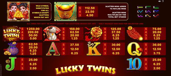 Lucky Twins Paytable 2